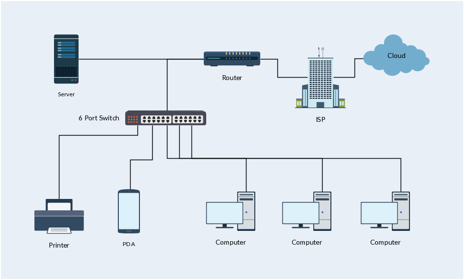 Basic Network Infrastructure You Should Have   U2013 Double